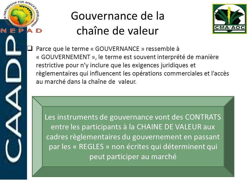 Gouvernance de la chaîne de valeur