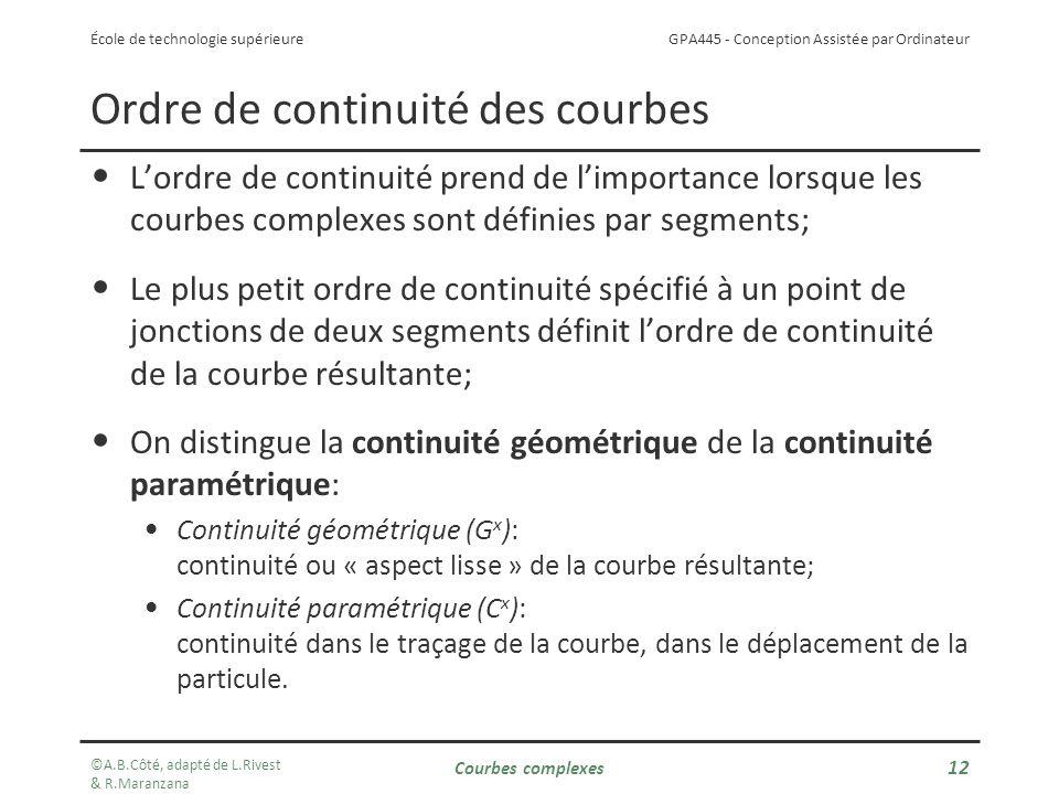 Ordre de continuité des courbes
