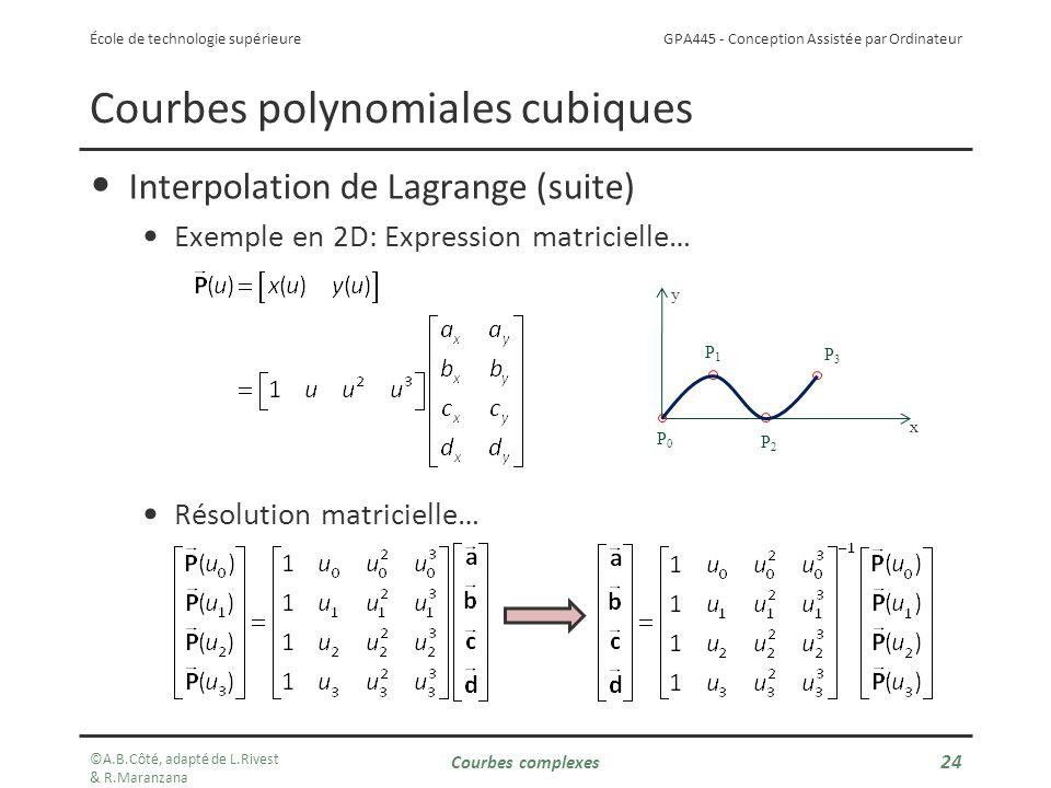 Courbes polynomiales cubiques