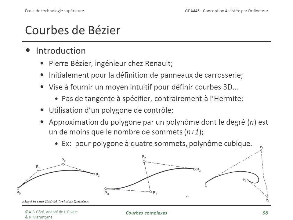 Courbes de Bézier Introduction Pierre Bézier, ingénieur chez Renault;