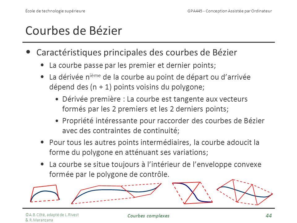 Courbes de Bézier Caractéristiques principales des courbes de Bézier