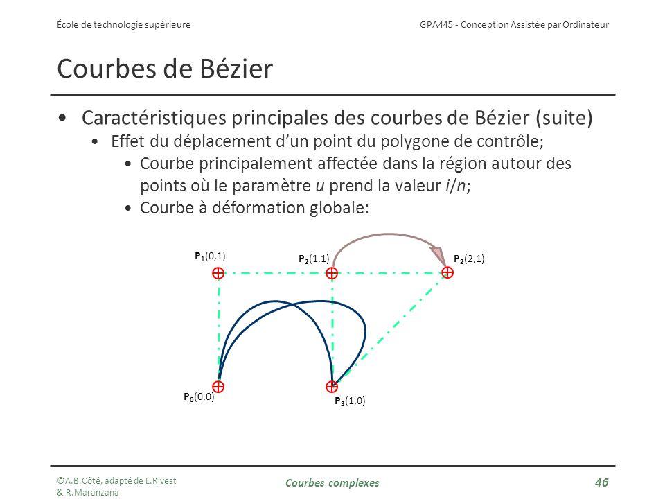 Courbes de Bézier Caractéristiques principales des courbes de Bézier (suite) Effet du déplacement d'un point du polygone de contrôle;