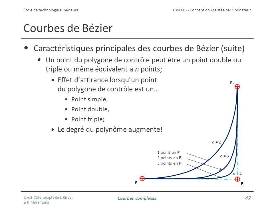 Courbes de Bézier Caractéristiques principales des courbes de Bézier (suite)