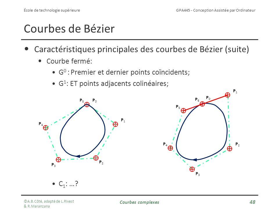 Courbes de Bézier Caractéristiques principales des courbes de Bézier (suite) Courbe fermé: G0 : Premier et dernier points coïncidents;