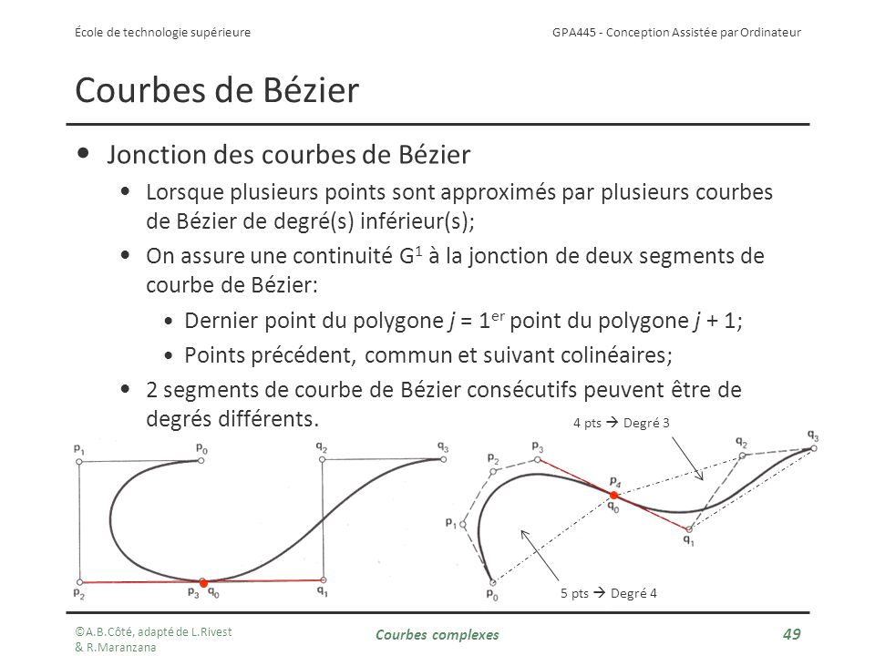 Courbes de Bézier Jonction des courbes de Bézier
