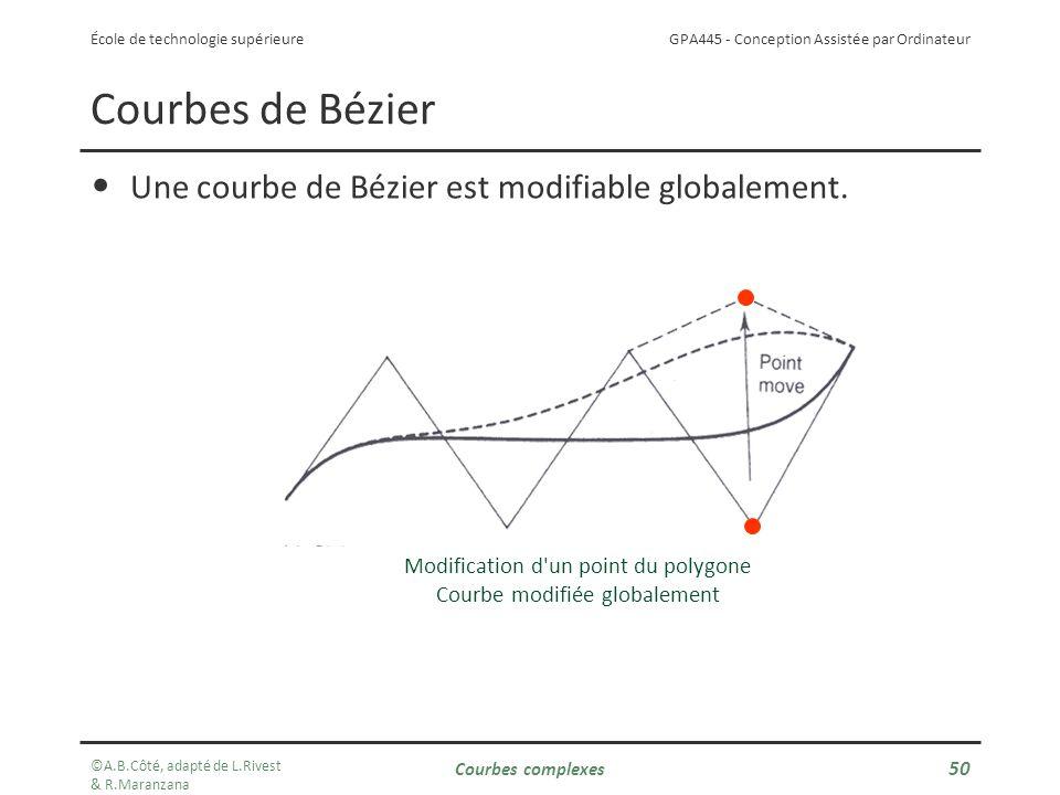 Courbes de Bézier Une courbe de Bézier est modifiable globalement.