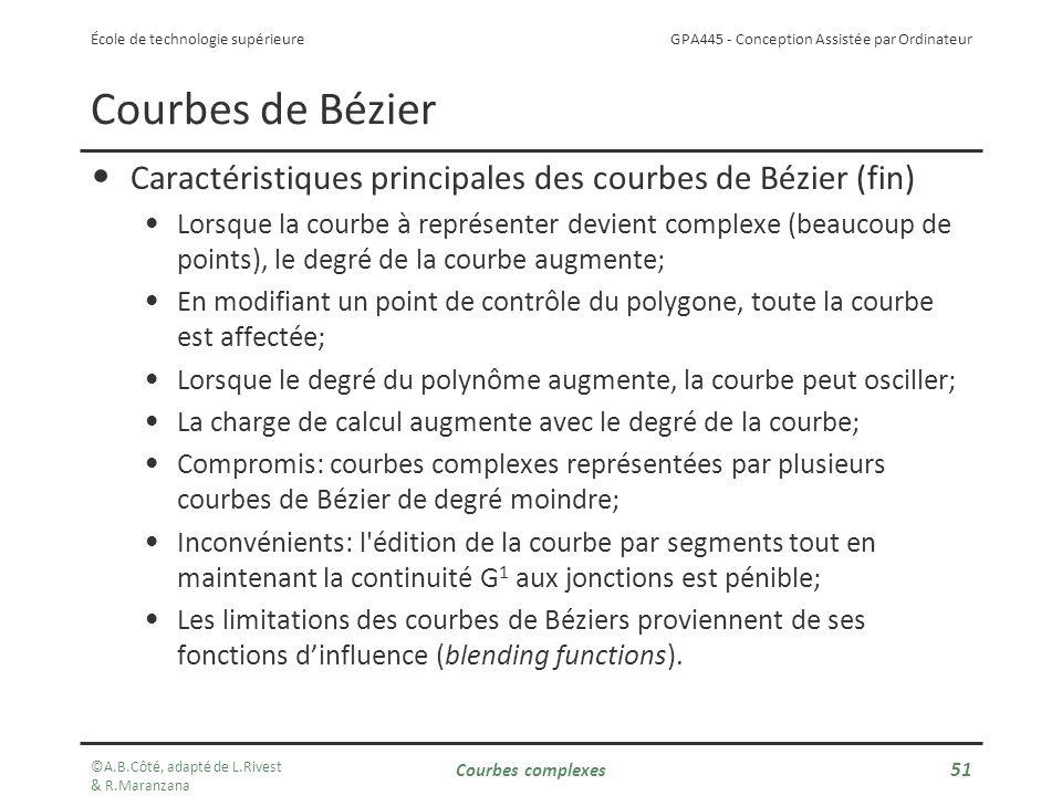 Courbes de Bézier Caractéristiques principales des courbes de Bézier (fin)