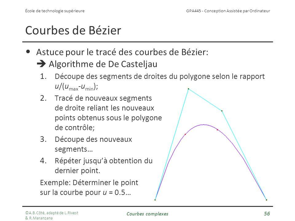 Courbes de Bézier Astuce pour le tracé des courbes de Bézier:  Algorithme de De Casteljau.