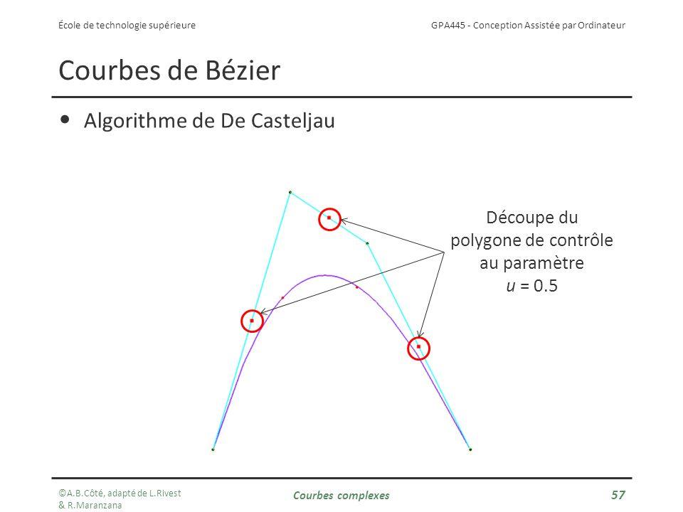 Découpe du polygone de contrôle au paramètre u = 0.5