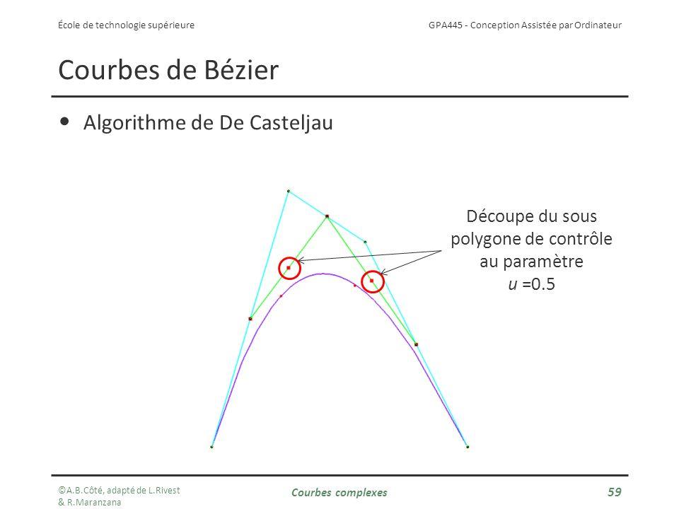 Découpe du sous polygone de contrôle au paramètre u =0.5