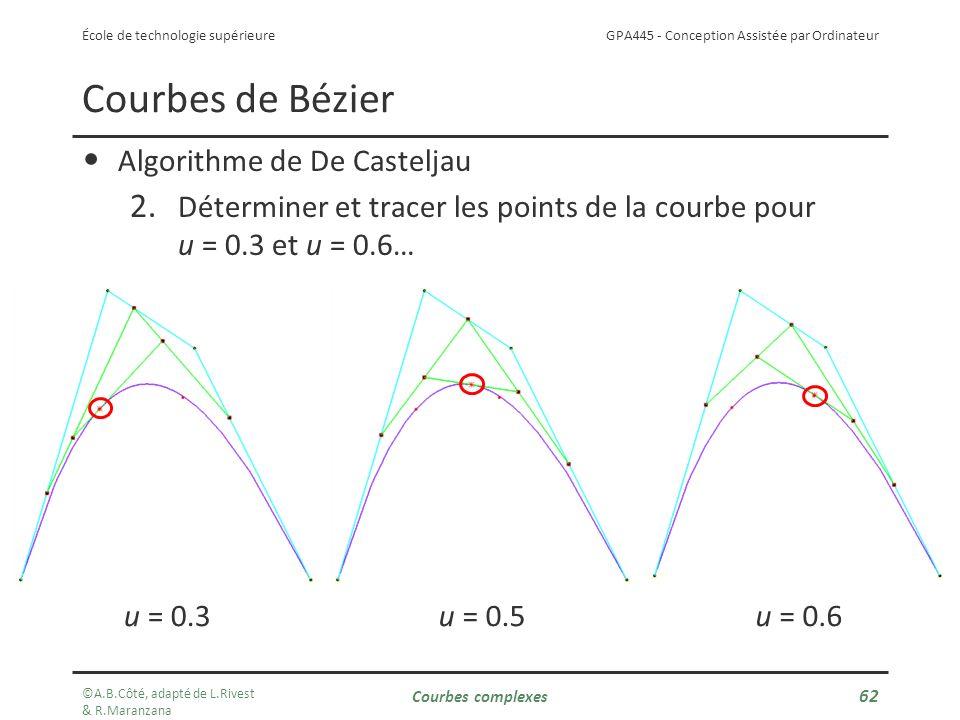 Courbes de Bézier Algorithme de De Casteljau