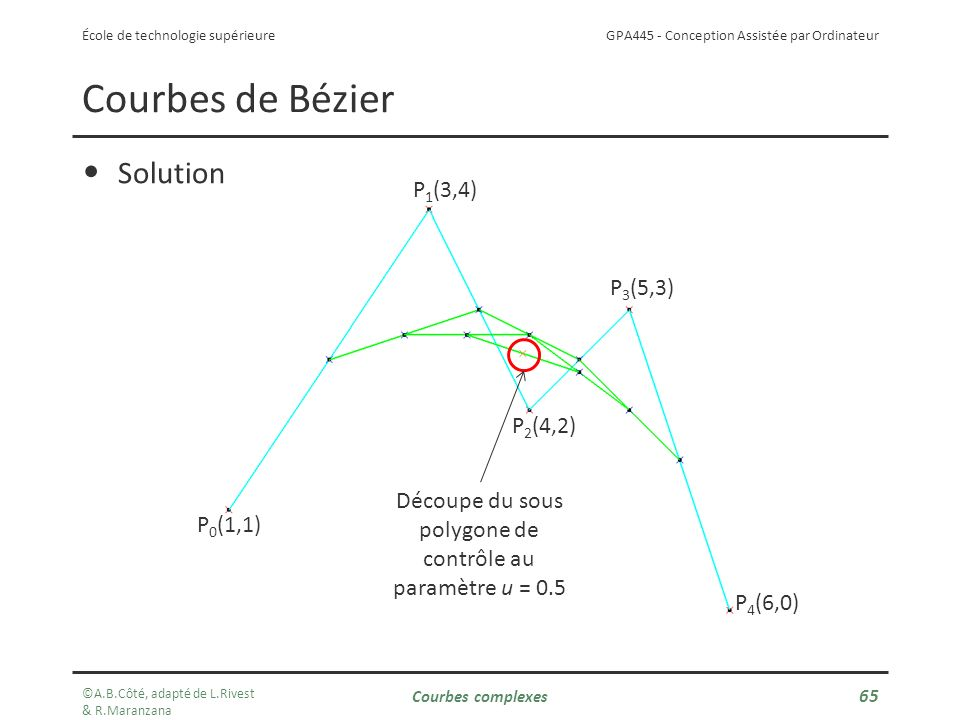 Découpe du sous polygone de contrôle au paramètre u = 0.5