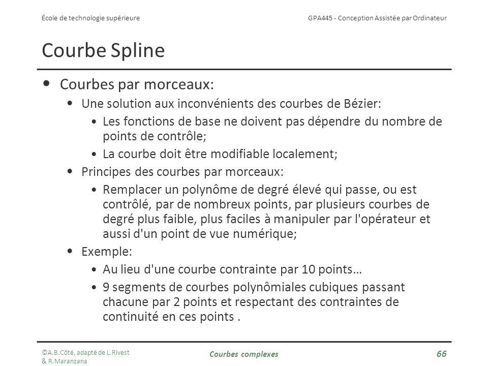 Courbe Spline Courbes par morceaux: