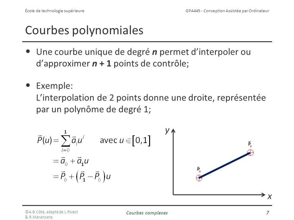 Courbes polynomiales Une courbe unique de degré n permet d'interpoler ou d'approximer n + 1 points de contrôle;