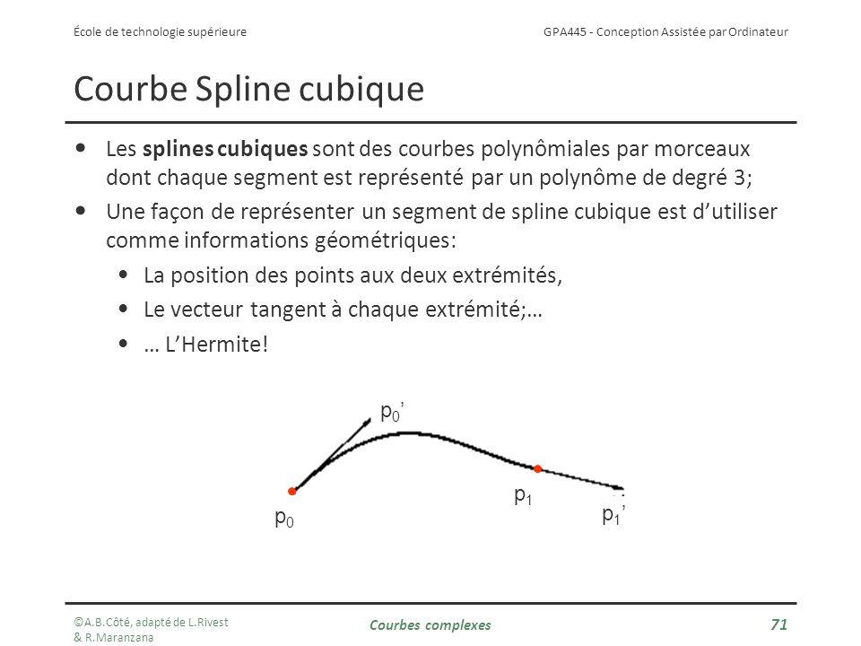 Courbe Spline cubique Les splines cubiques sont des courbes polynômiales par morceaux dont chaque segment est représenté par un polynôme de degré 3;
