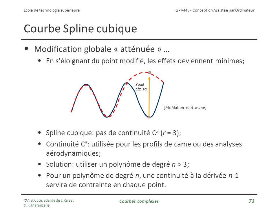 Courbe Spline cubique Modification globale « atténuée » …