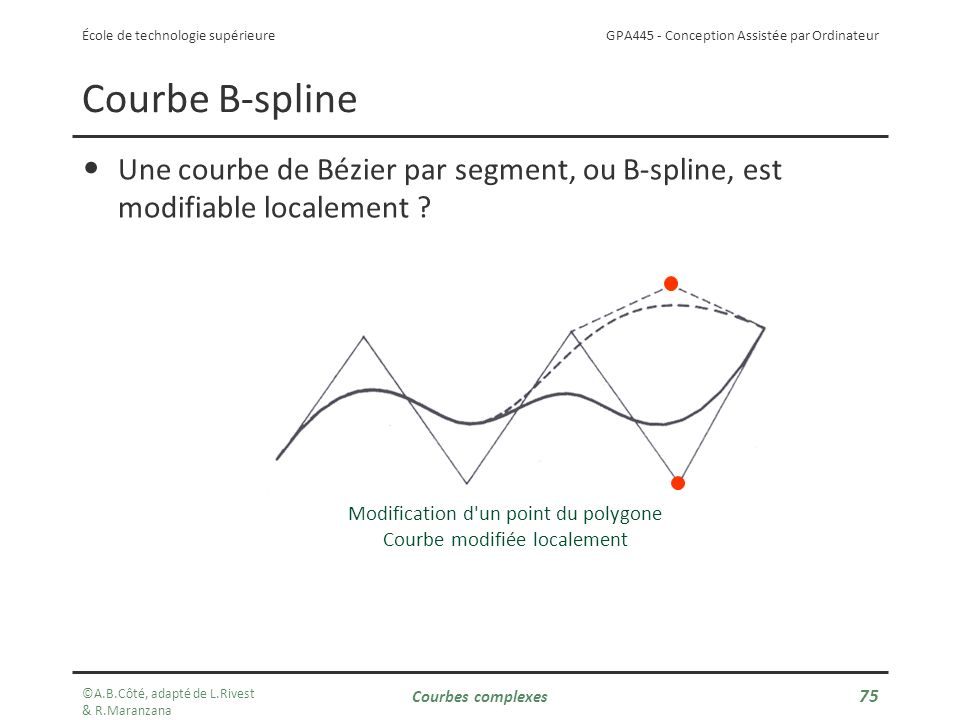 Courbe B-spline Une courbe de Bézier par segment, ou B-spline, est modifiable localement Modification d un point du polygone.
