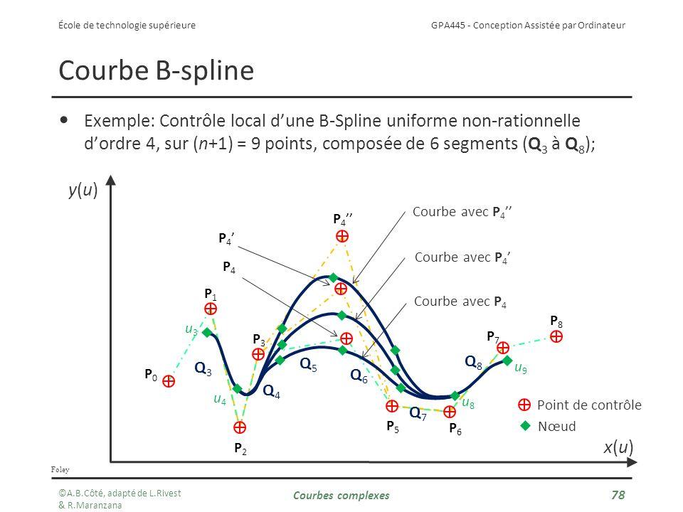 Courbe B-spline Exemple: Contrôle local d'une B-Spline uniforme non-rationnelle d'ordre 4, sur (n+1) = 9 points, composée de 6 segments (Q3 à Q8);
