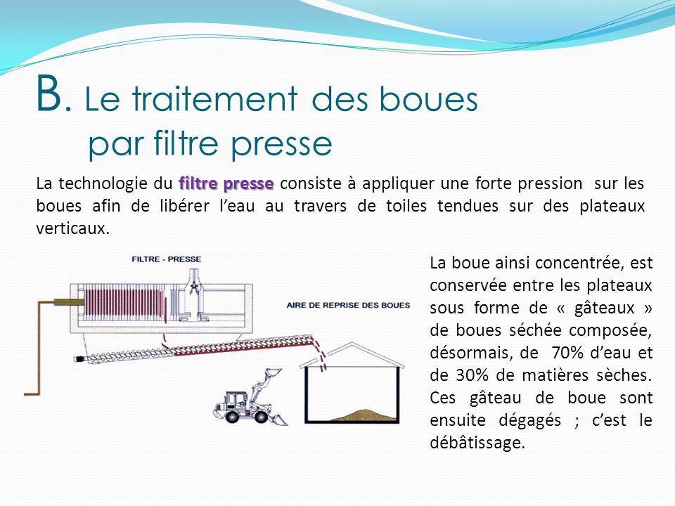 B. Le traitement des boues par filtre presse