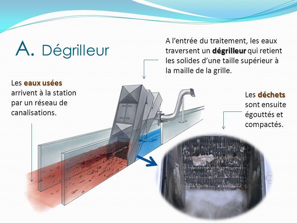 A. Dégrilleur A l'entrée du traitement, les eaux traversent un dégrilleur qui retient les solides d'une taille supérieur à la maille de la grille.