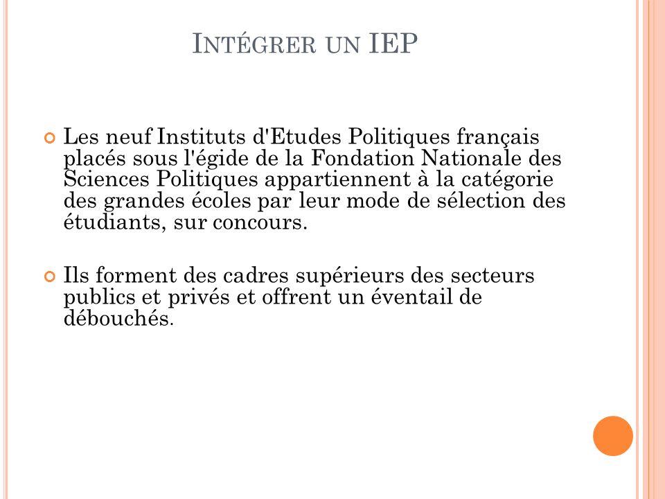 Intégrer un IEP