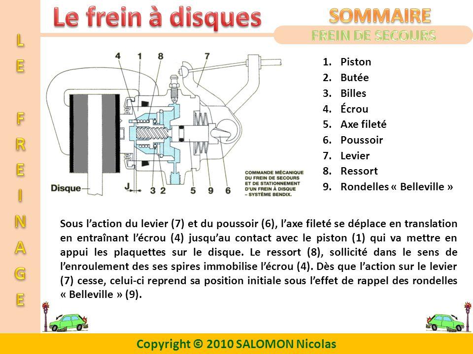 FREIN DE SECOURS Piston Butée Billes Écrou Axe fileté Poussoir Levier