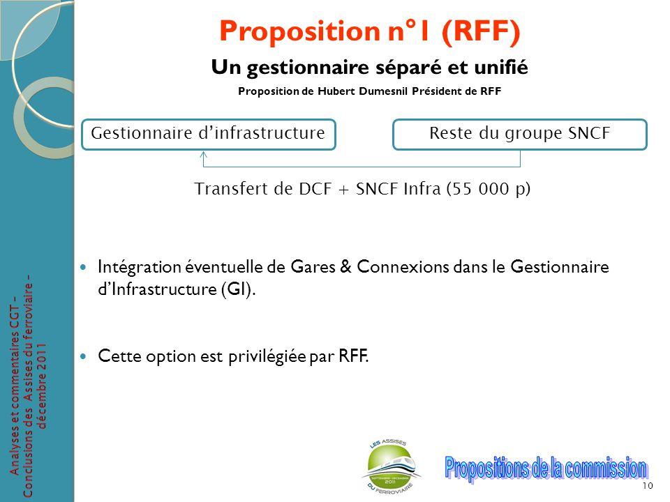 Proposition n°1 (RFF) Un gestionnaire séparé et unifié