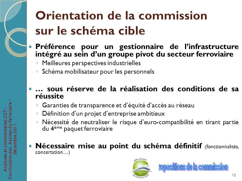 Orientation de la commission sur le schéma cible