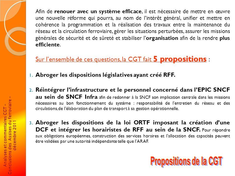 Abroger les dispositions législatives ayant créé RFF.