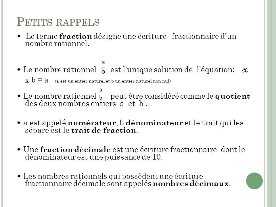 Petits rappels  Le terme fraction désigne une écriture fractionnaire d'un nombre rationnel.