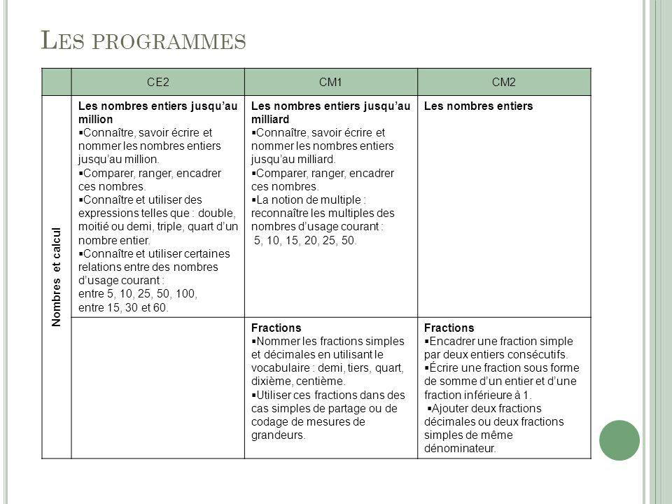 Les programmes CE2 CM1 CM2 Nombres et calcul