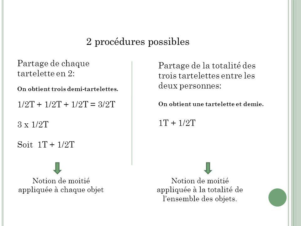2 procédures possibles Partage de chaque tartelette en 2: