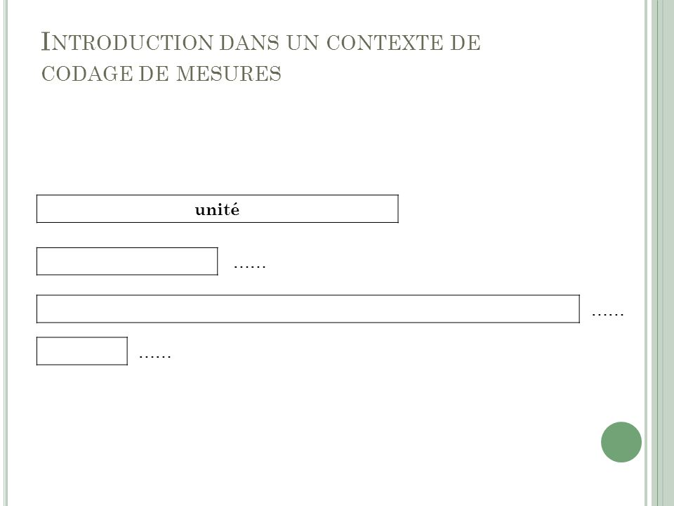 Introduction dans un contexte de codage de mesures
