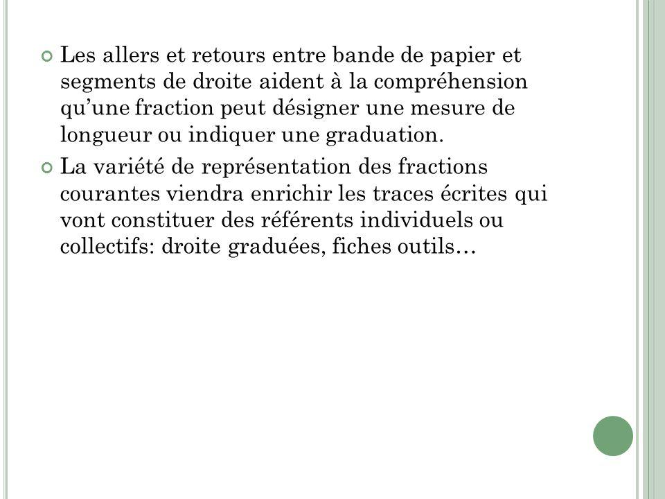 Les allers et retours entre bande de papier et segments de droite aident à la compréhension qu'une fraction peut désigner une mesure de longueur ou indiquer une graduation.