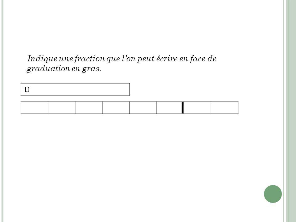 Indique une fraction que l'on peut écrire en face de graduation en gras.