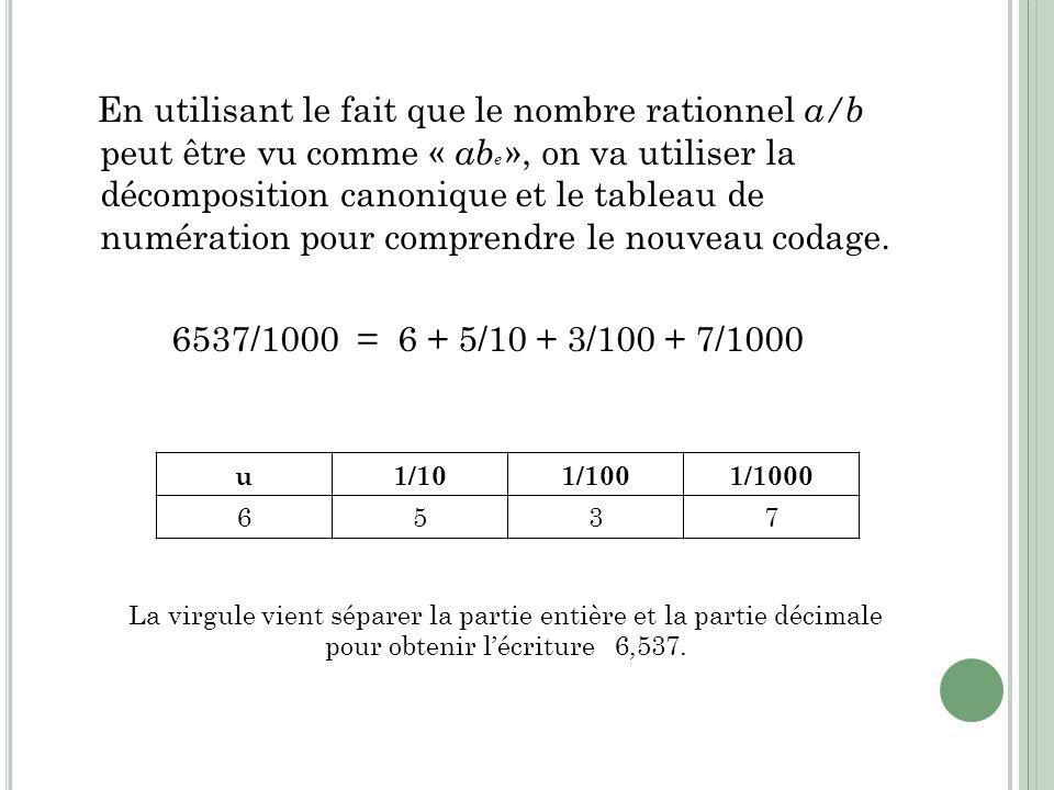 En utilisant le fait que le nombre rationnel a/b peut être vu comme « abe », on va utiliser la décomposition canonique et le tableau de numération pour comprendre le nouveau codage. 6537/1000 = 6 + 5/10 + 3/100 + 7/1000