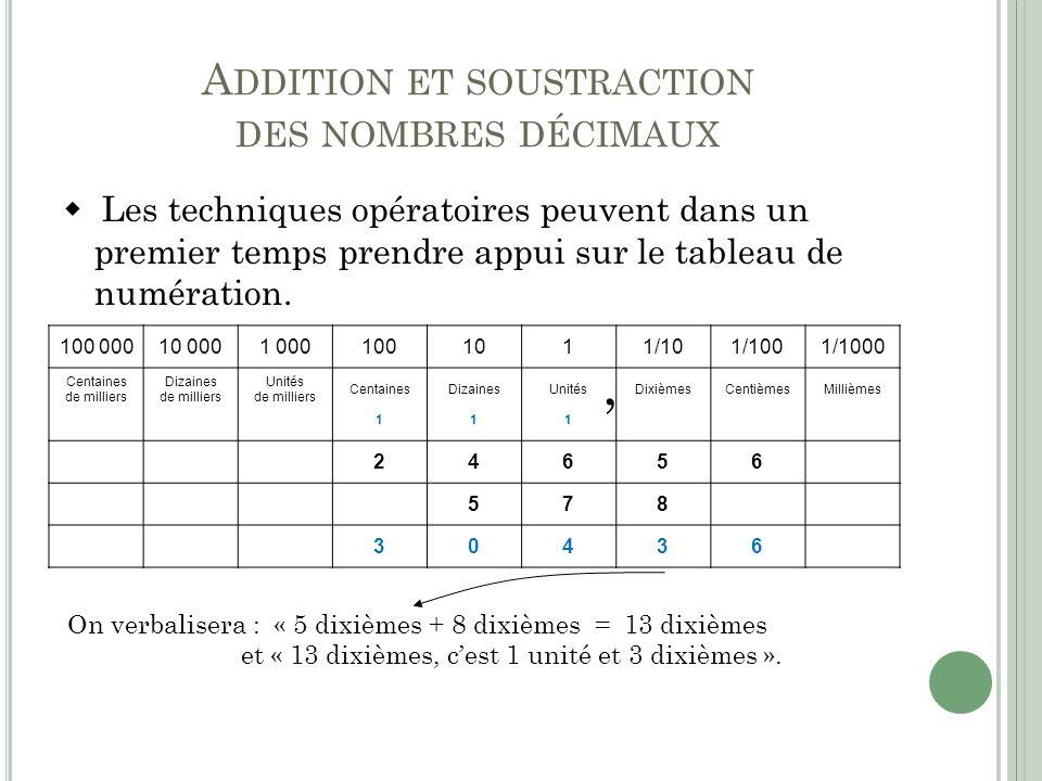 Addition et soustraction des nombres décimaux