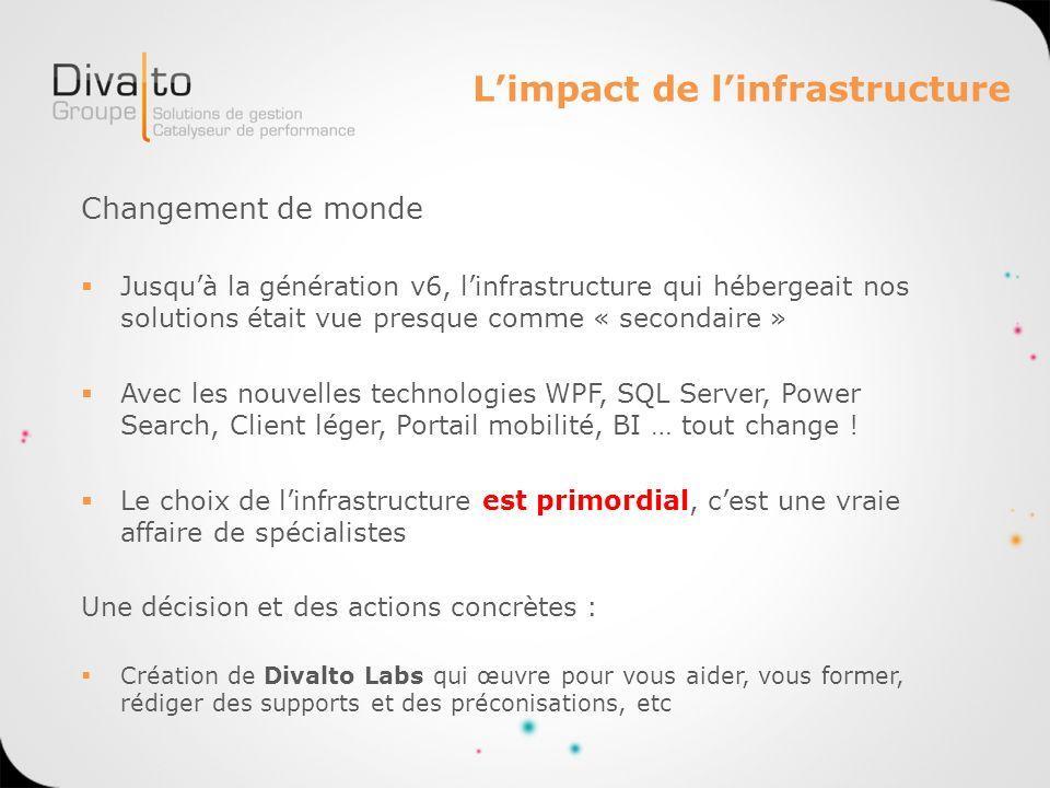 L'impact de l'infrastructure