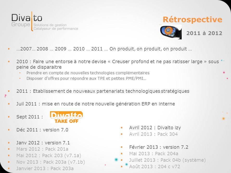 Rétrospective 2011 à 2012. …2007… 2008 … 2009 … 2010 … 2011 … On produit, on produit, on produit …