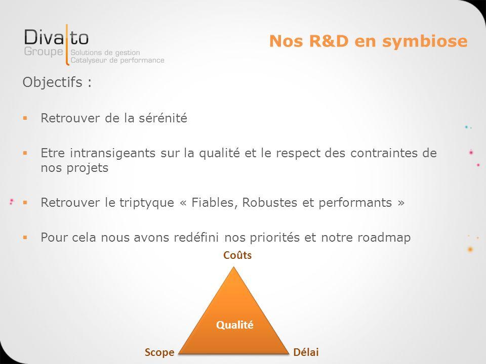 Nos R&D en symbiose Objectifs : Retrouver de la sérénité