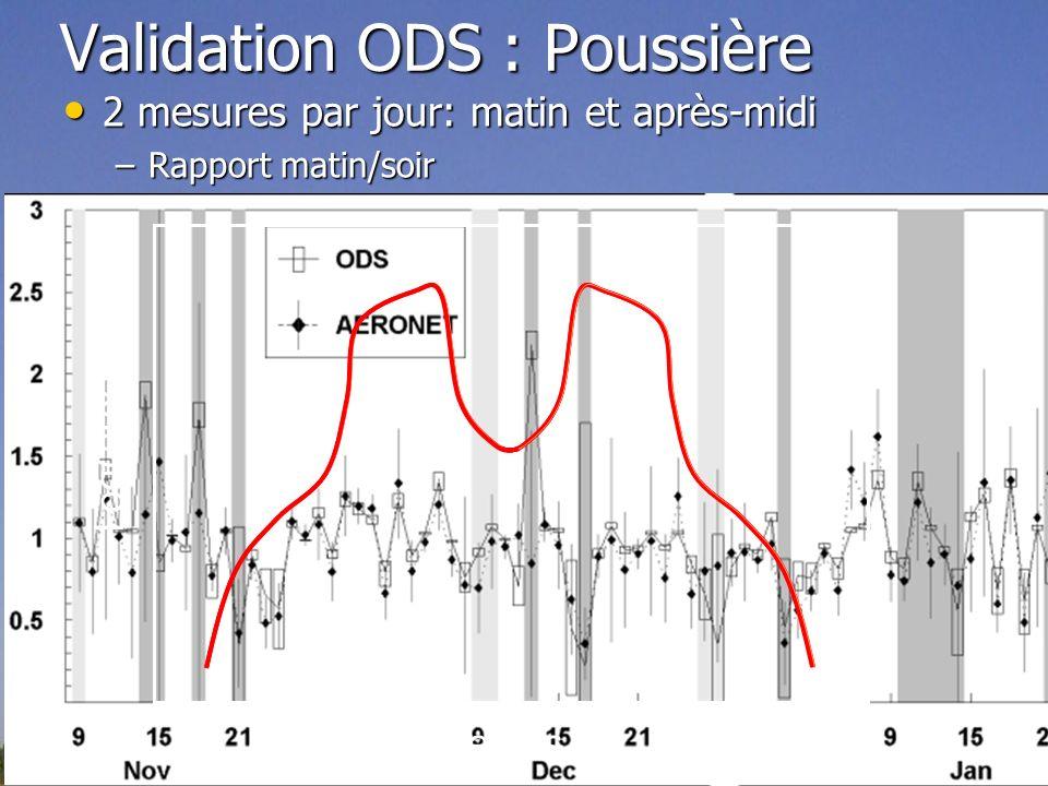 Validation ODS : Poussière