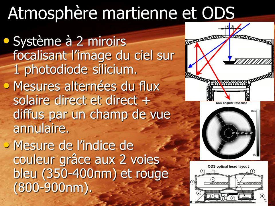 Atmosphère martienne et ODS