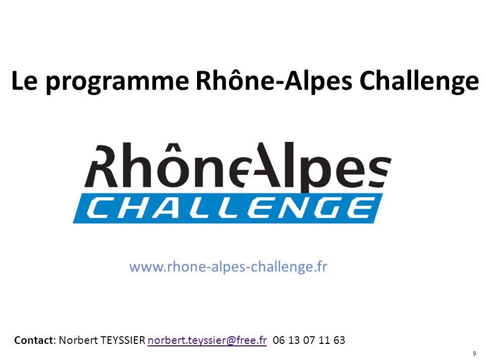 Le programme Rhône-Alpes Challenge