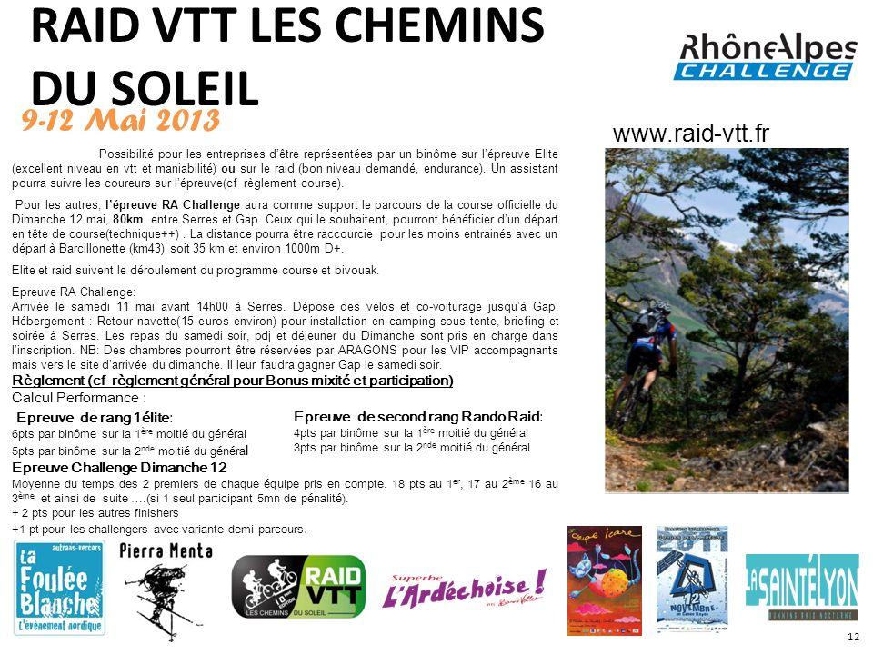 RAID VTT LES CHEMINS DU SOLEIL