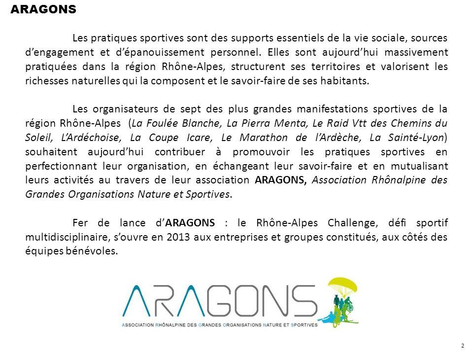 ARAGONS