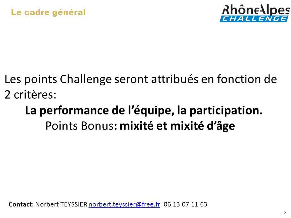 Les points Challenge seront attribués en fonction de 2 critères: