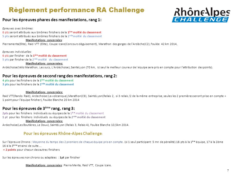 Règlement performance RA Challenge