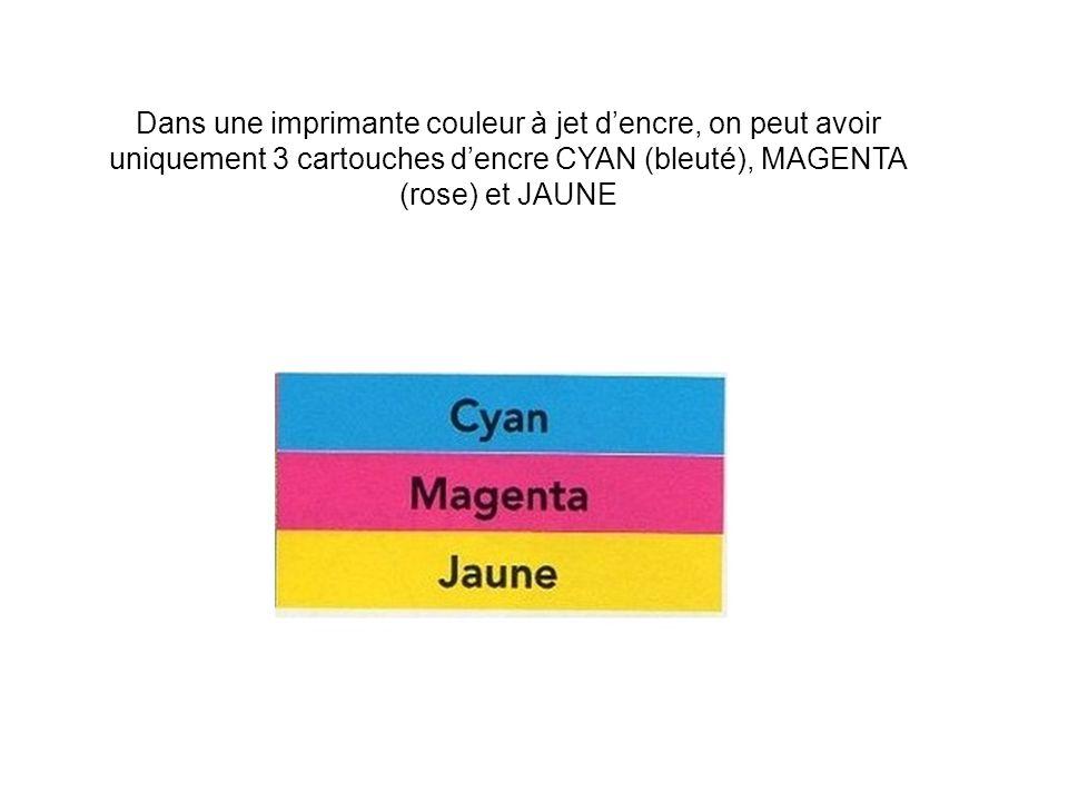 Dans une imprimante couleur à jet d'encre, on peut avoir uniquement 3 cartouches d'encre CYAN (bleuté), MAGENTA (rose) et JAUNE
