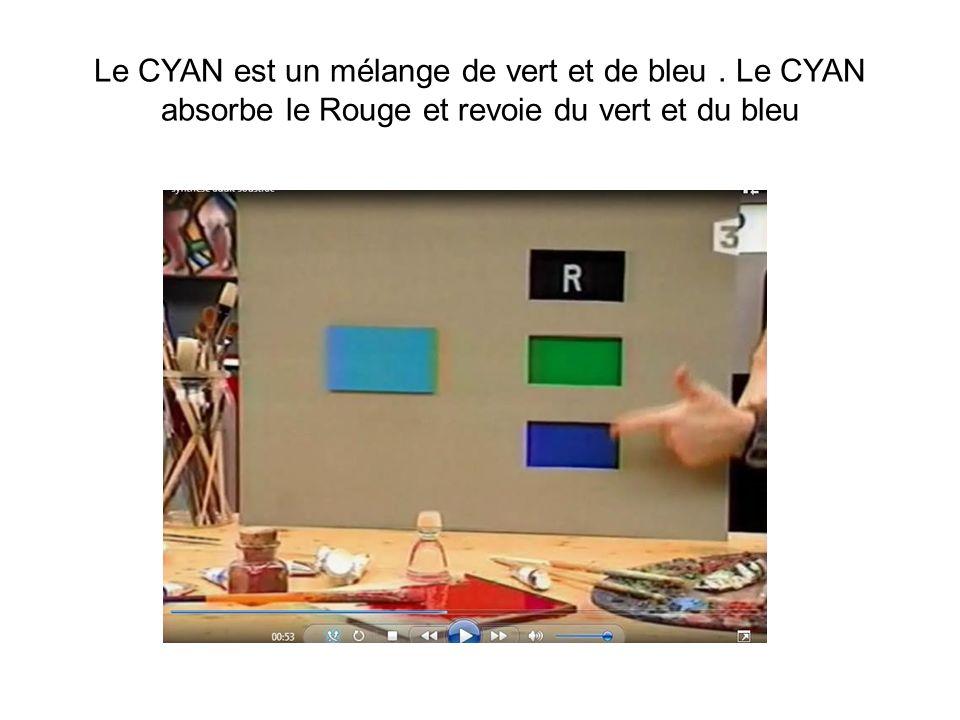 Le CYAN est un mélange de vert et de bleu