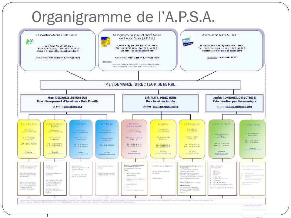 Organigramme de l'A.P.S.A.